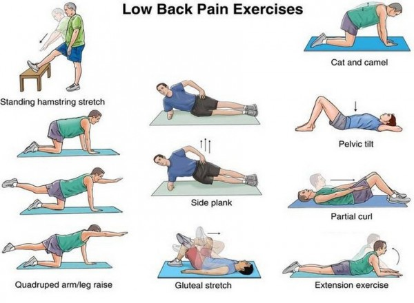 10-exercises-for-low-back-pain